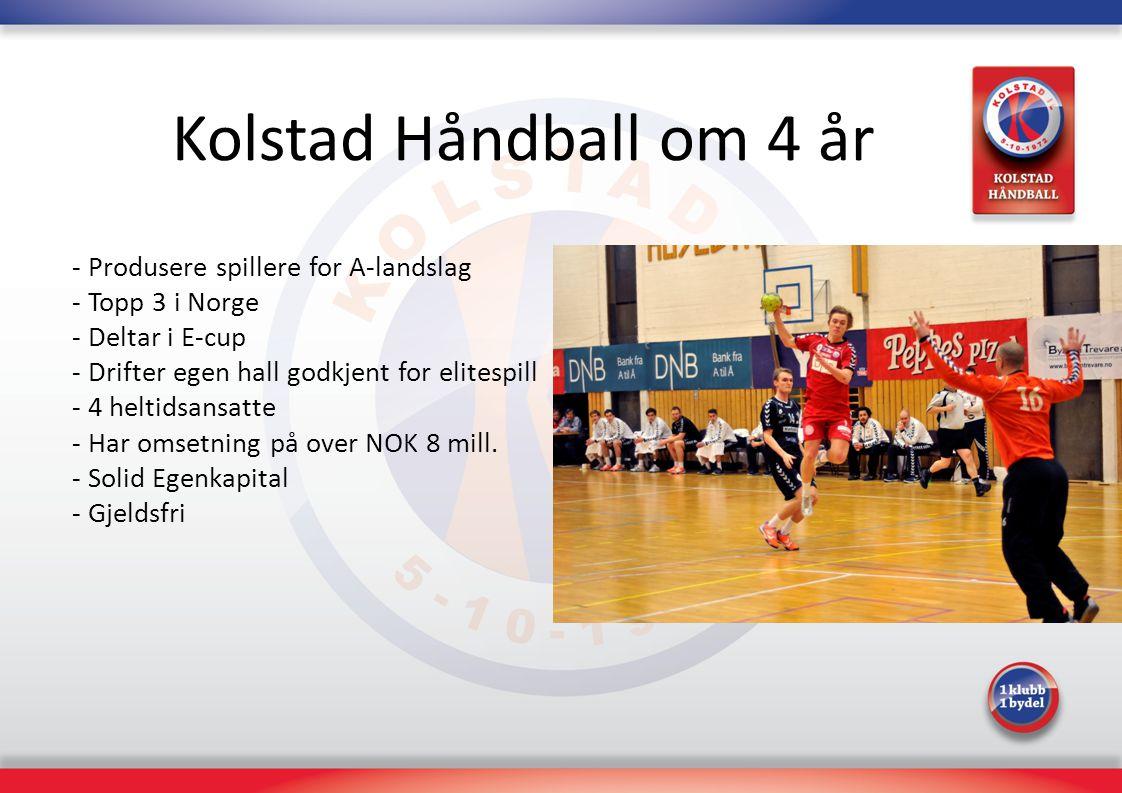 Kolstad Håndball om 4 år Produsere spillere for A-landslag