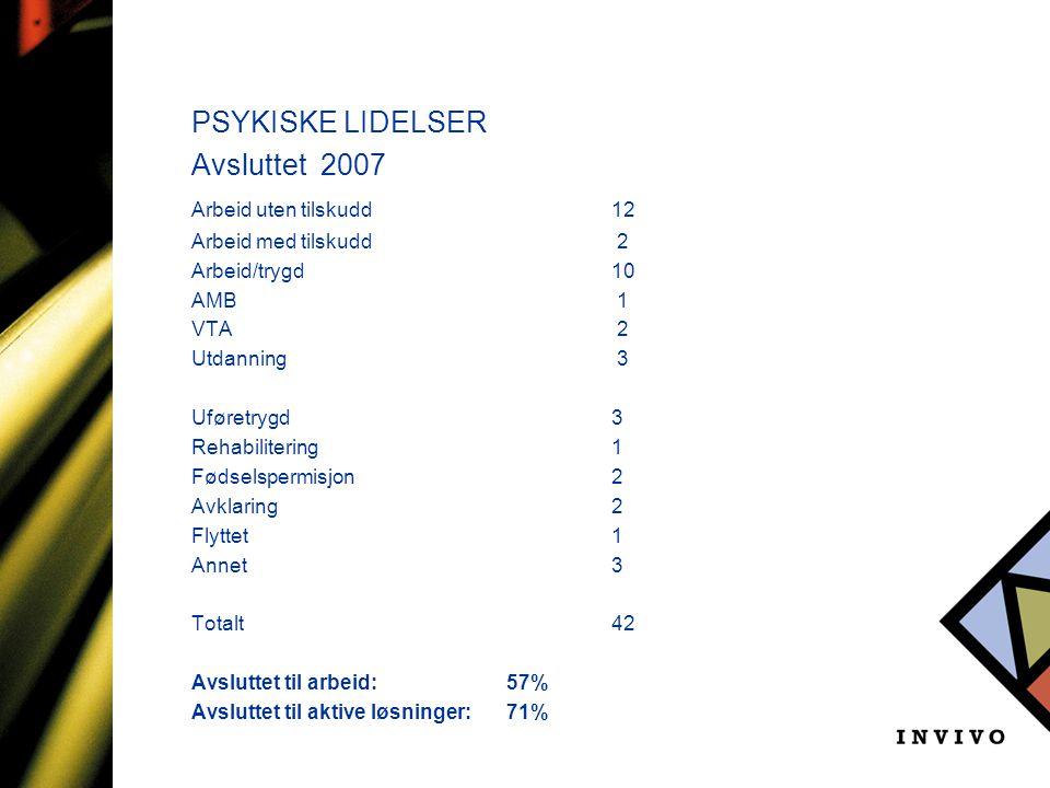 PSYKISKE LIDELSER Avsluttet 2007 Arbeid uten tilskudd 12