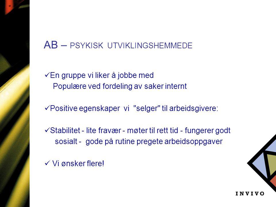 AB – PSYKISK UTVIKLINGSHEMMEDE