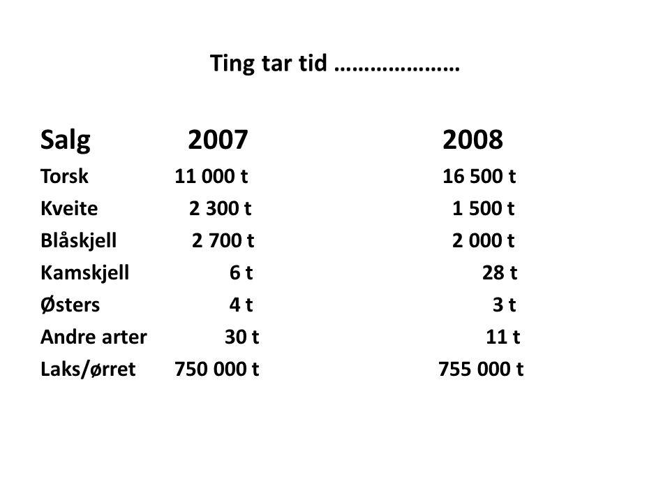Salg 2007 2008 Ting tar tid ………………… Torsk 11 000 t 16 500 t