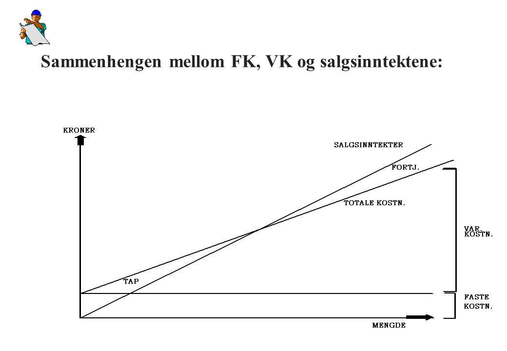 Sammenhengen mellom FK, VK og salgsinntektene: