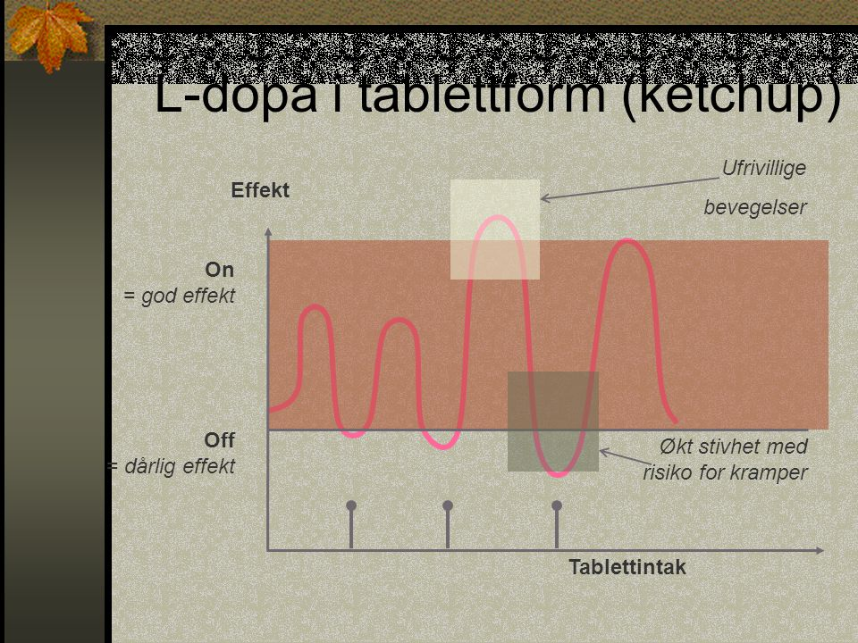 L-dopa i tablettform (ketchup)