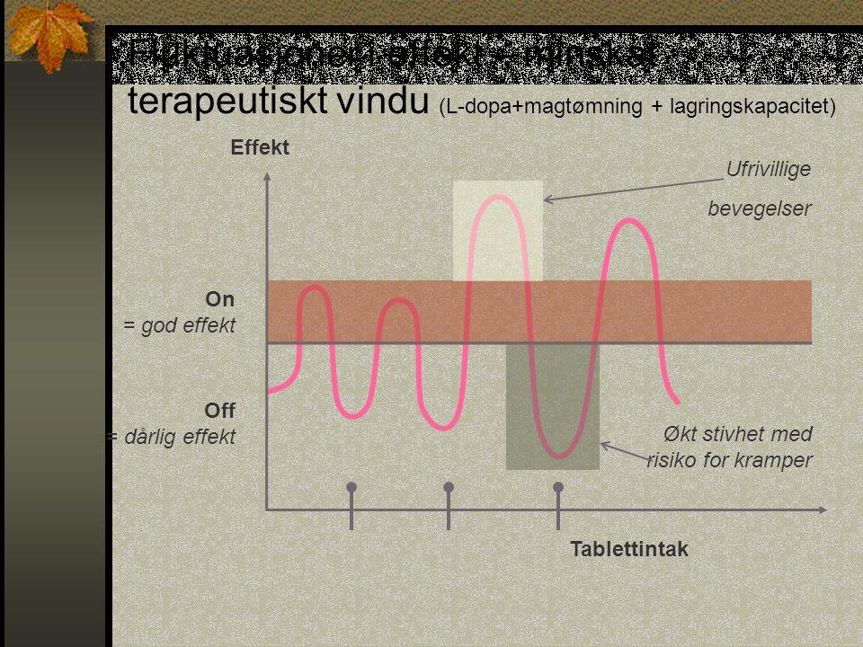 Fluktuasjoner i effekt – minskat terapeutiskt vindu (L-dopa+magtømning + lagringskapacitet)