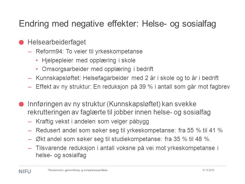 Endring med negative effekter: Helse- og sosialfag