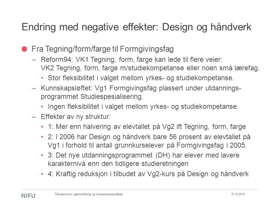 Endring med negative effekter: Design og håndverk