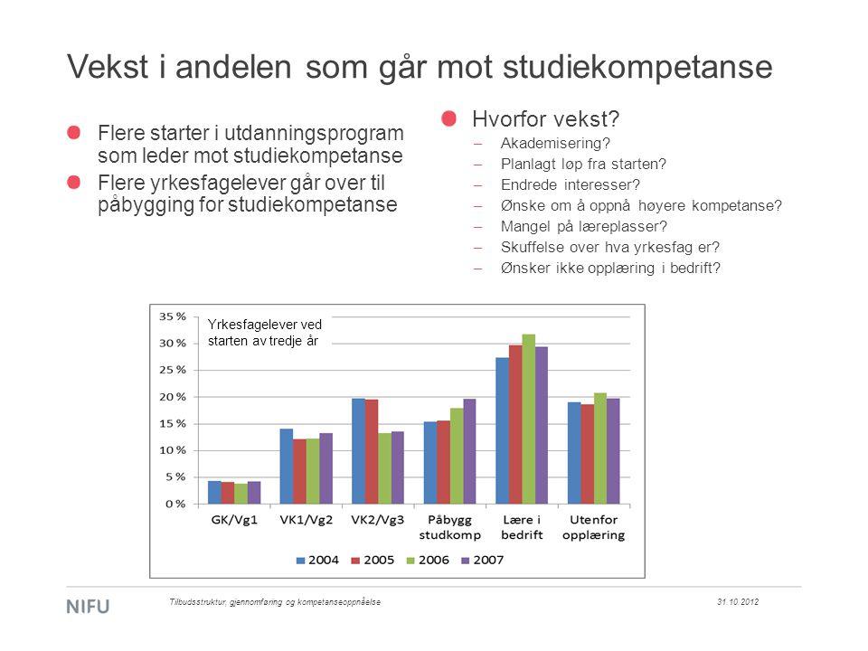 Vekst i andelen som går mot studiekompetanse