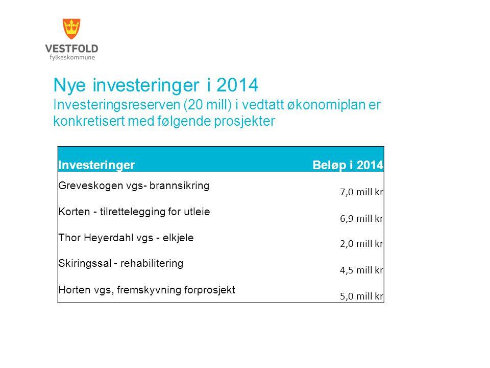 Nye investeringer i 2014 Investeringsreserven (20 mill) i vedtatt økonomiplan er konkretisert med følgende prosjekter