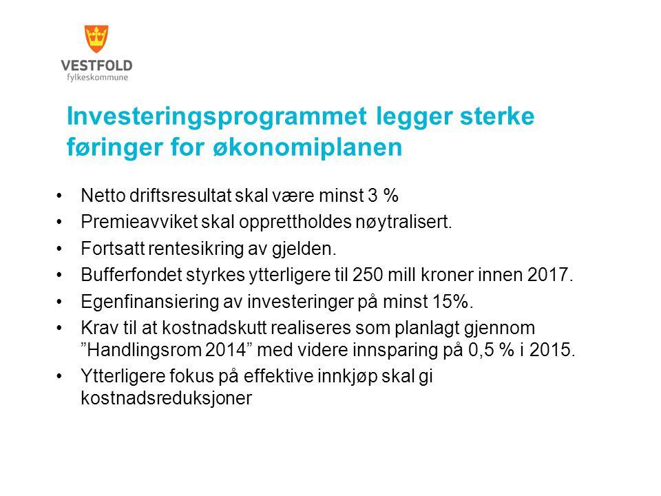 Investeringsprogrammet legger sterke føringer for økonomiplanen