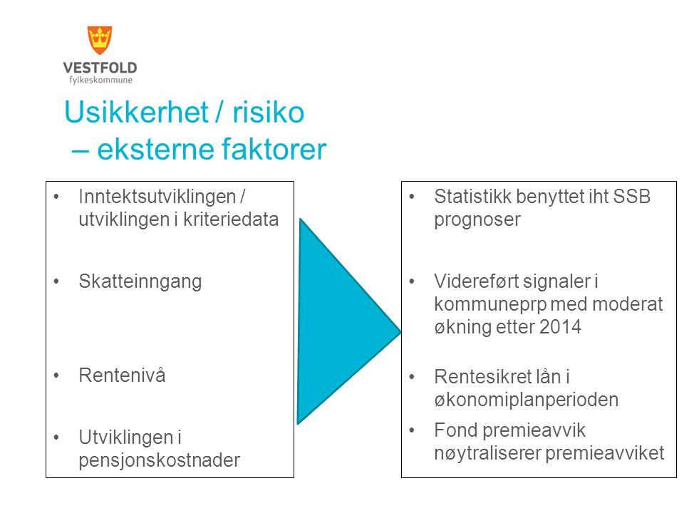Usikkerhet / risiko – eksterne faktorer