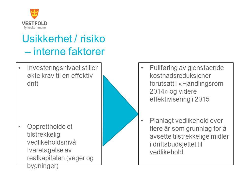 Usikkerhet / risiko – interne faktorer