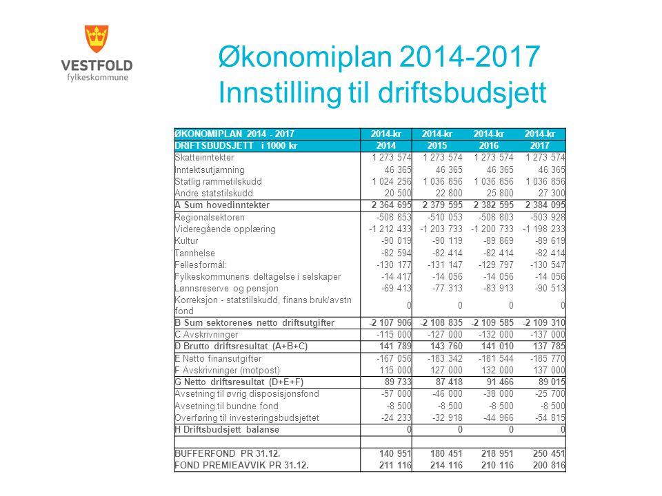 Økonomiplan 2014-2017 Innstilling til driftsbudsjett