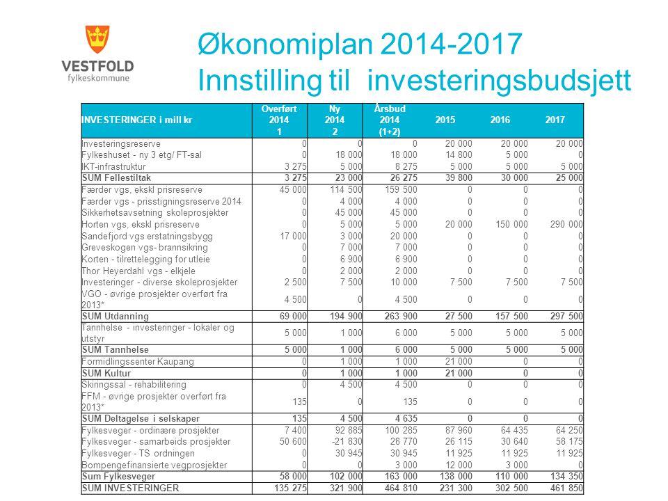Økonomiplan 2014-2017 Innstilling til investeringsbudsjett
