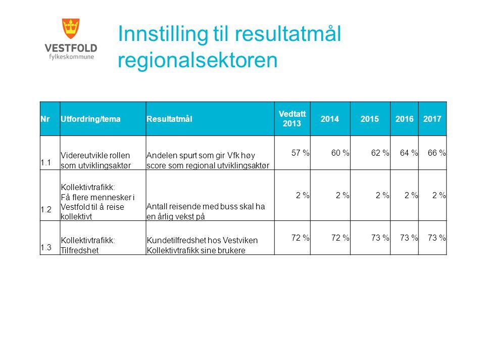 Innstilling til resultatmål regionalsektoren