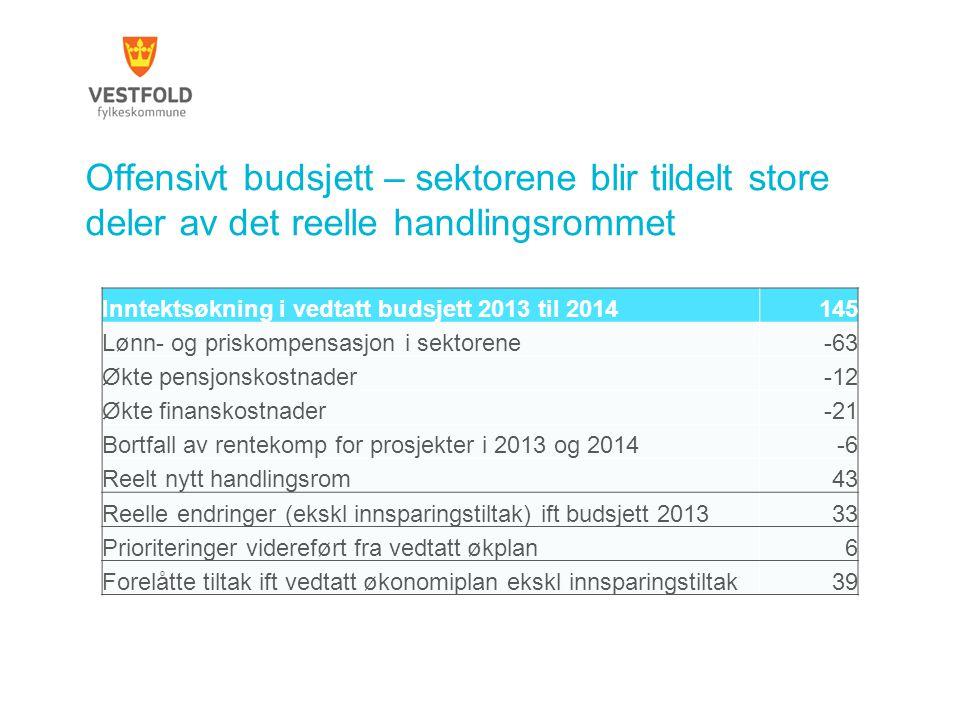 Offensivt budsjett – sektorene blir tildelt store deler av det reelle handlingsrommet
