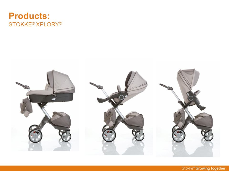 Products: STOKKE® XPLORY®