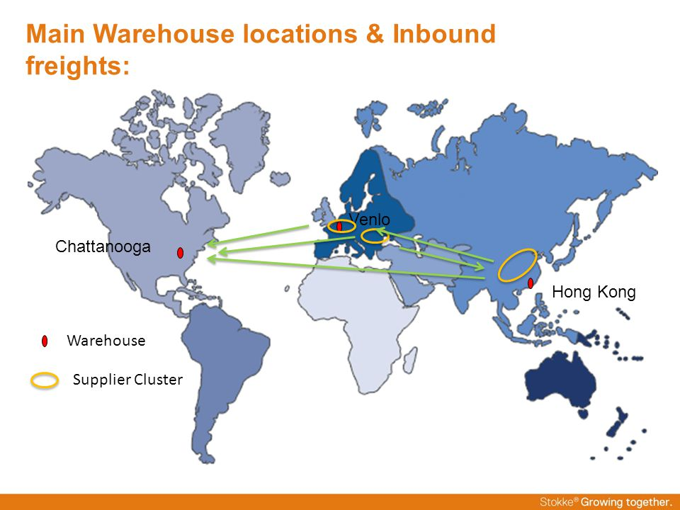 Main Warehouse locations & Inbound freights: