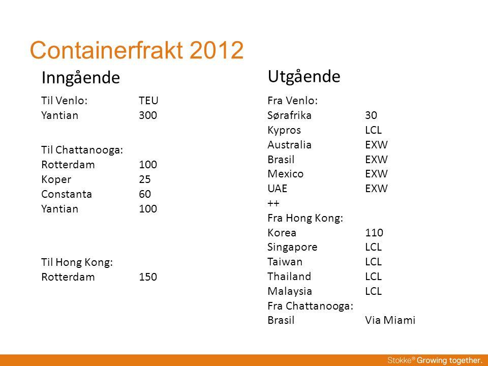 Containerfrakt 2012 Inngående Utgående Til Venlo: TEU Yantian 300