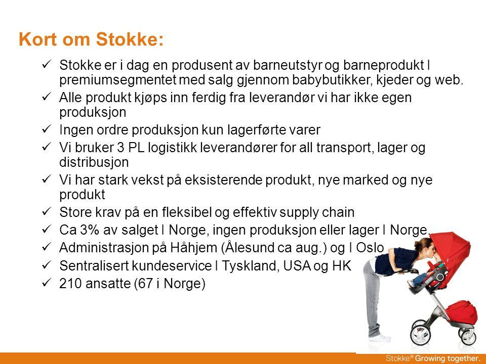 Kort om Stokke: Stokke er i dag en produsent av barneutstyr og barneprodukt I premiumsegmentet med salg gjennom babybutikker, kjeder og web.