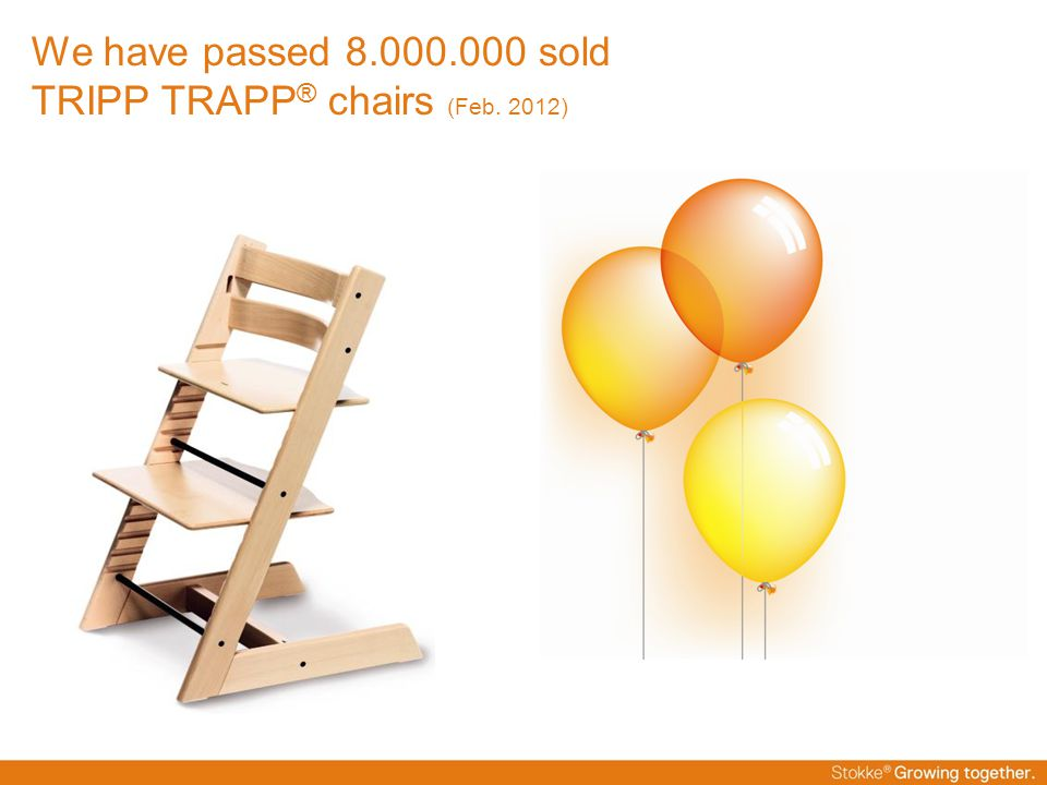 We have passed 8.000.000 sold TRIPP TRAPP® chairs (Feb. 2012)