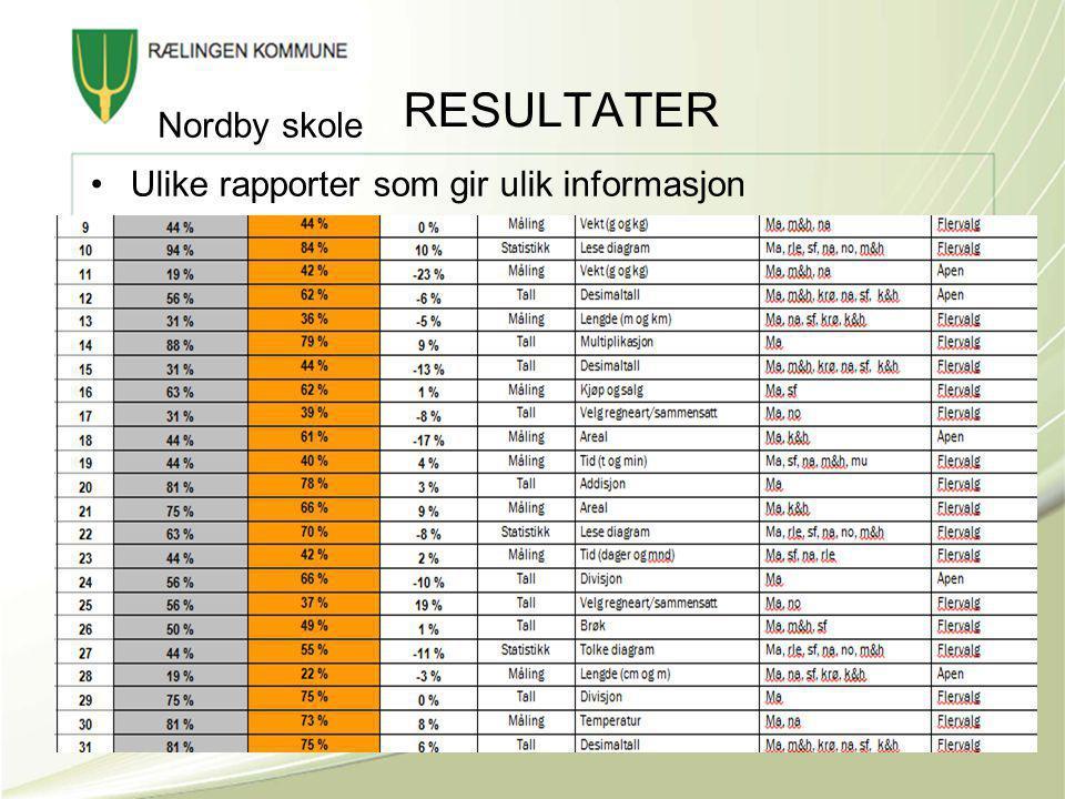 RESULTATER Nordby skole Ulike rapporter som gir ulik informasjon