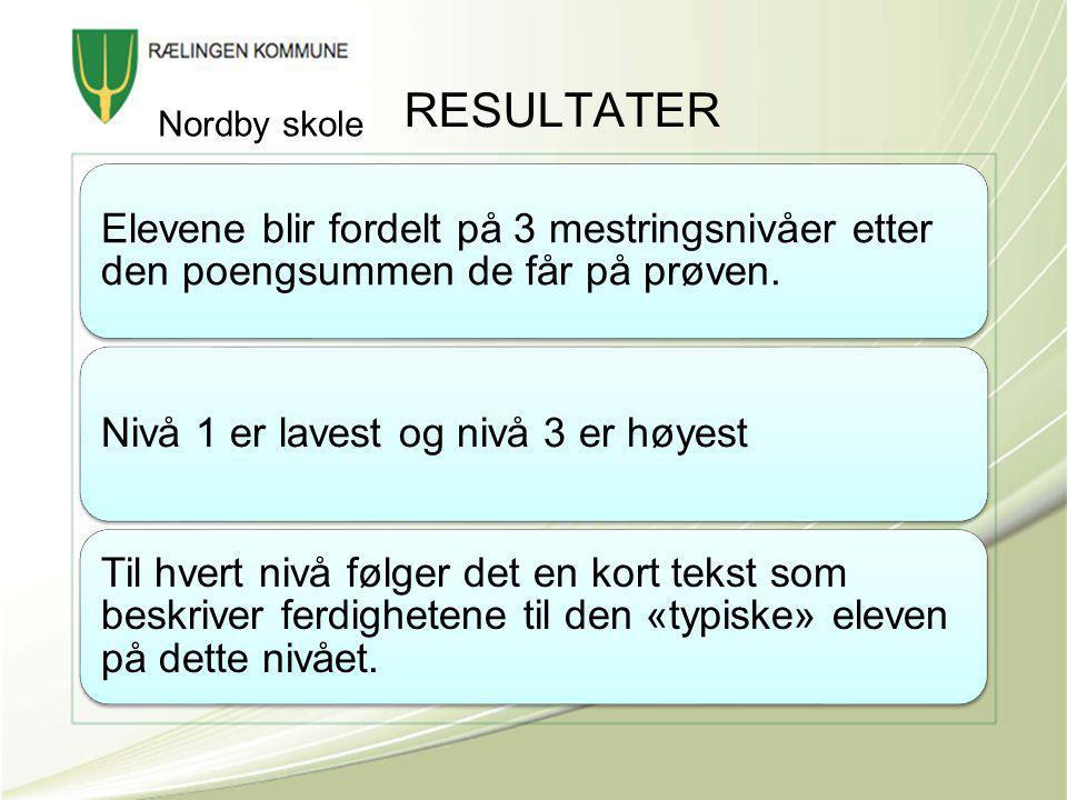 RESULTATER Nordby skole. Elevene blir fordelt på 3 mestringsnivåer etter den poengsummen de får på prøven.