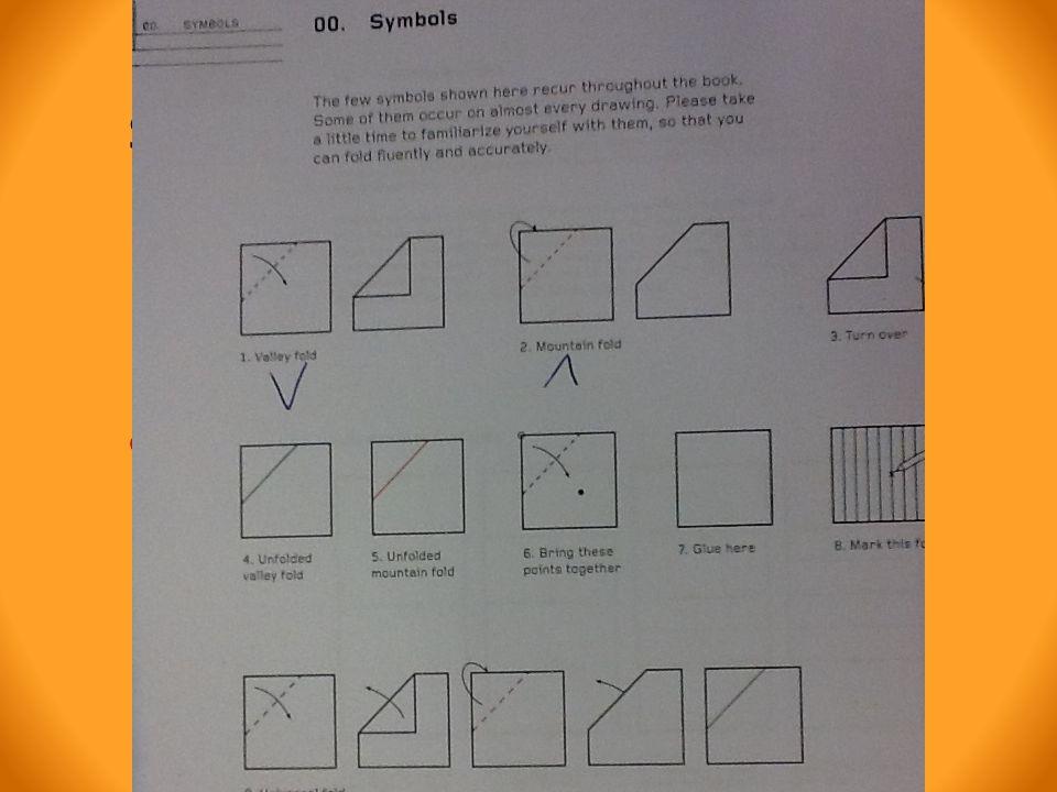 Symboler: Symbolforklaringer, slik at eleven ikke blir helt frustrerte.