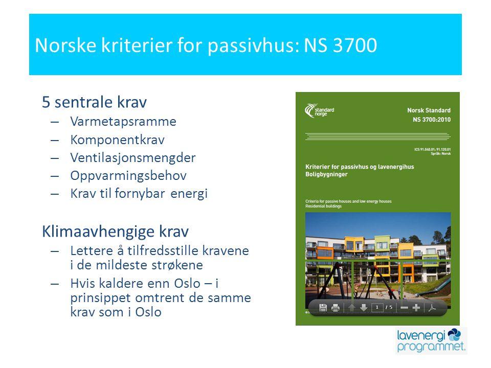 Norske kriterier for passivhus: NS 3700