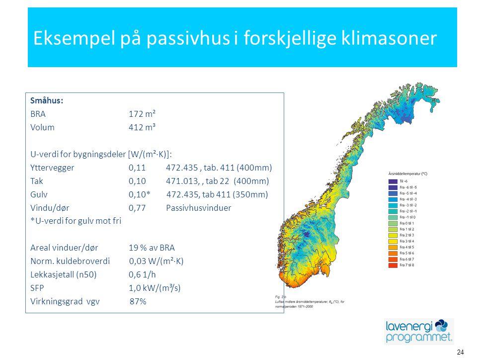 Eksempel på passivhus i forskjellige klimasoner