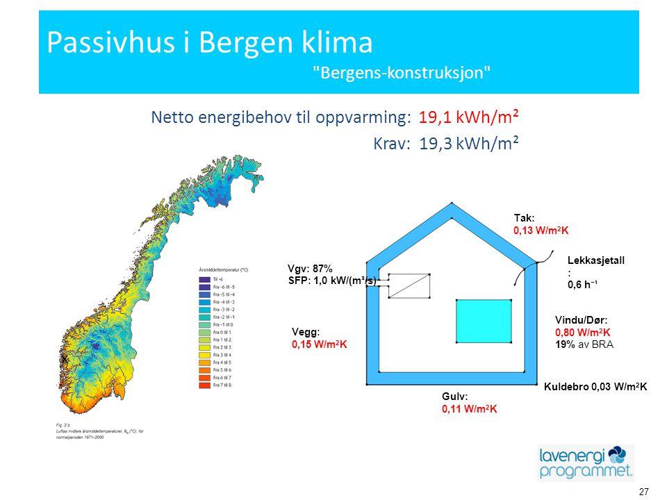 Passivhus i Bergen klima Bergens-konstruksjon