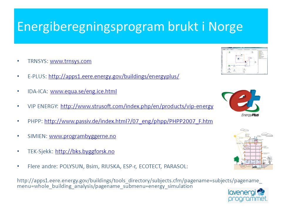 Energiberegningsprogram brukt i Norge