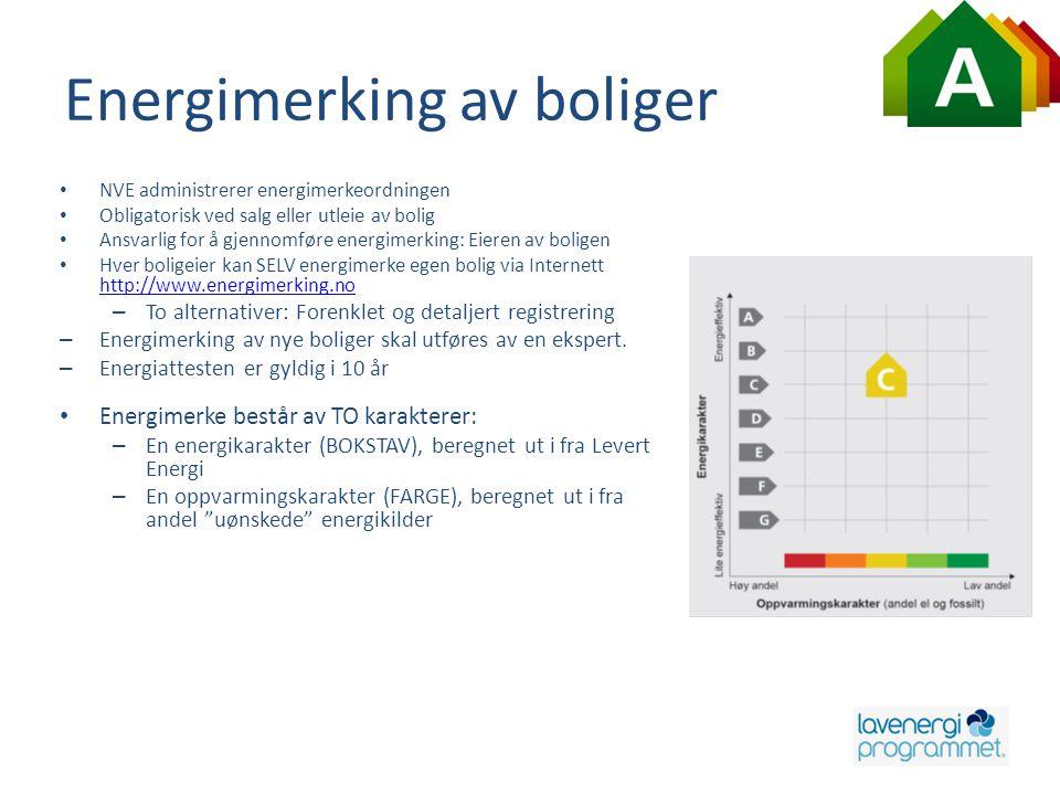 Energimerking av boliger