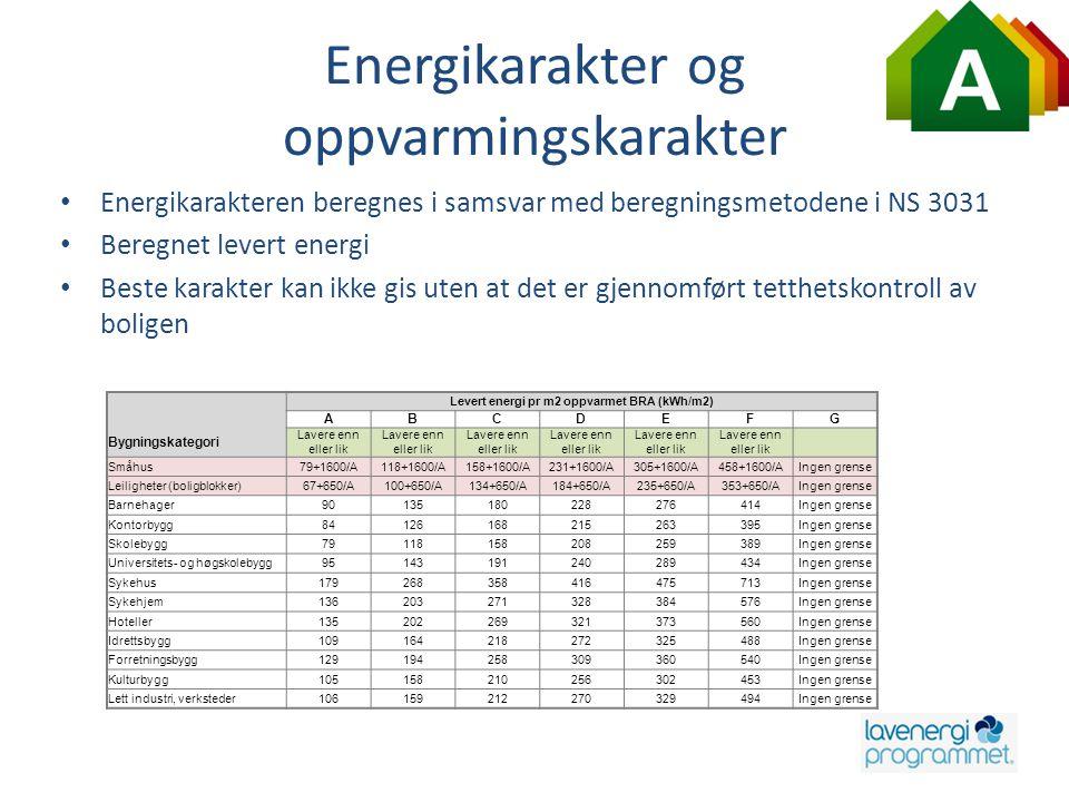 Energikarakter og oppvarmingskarakter