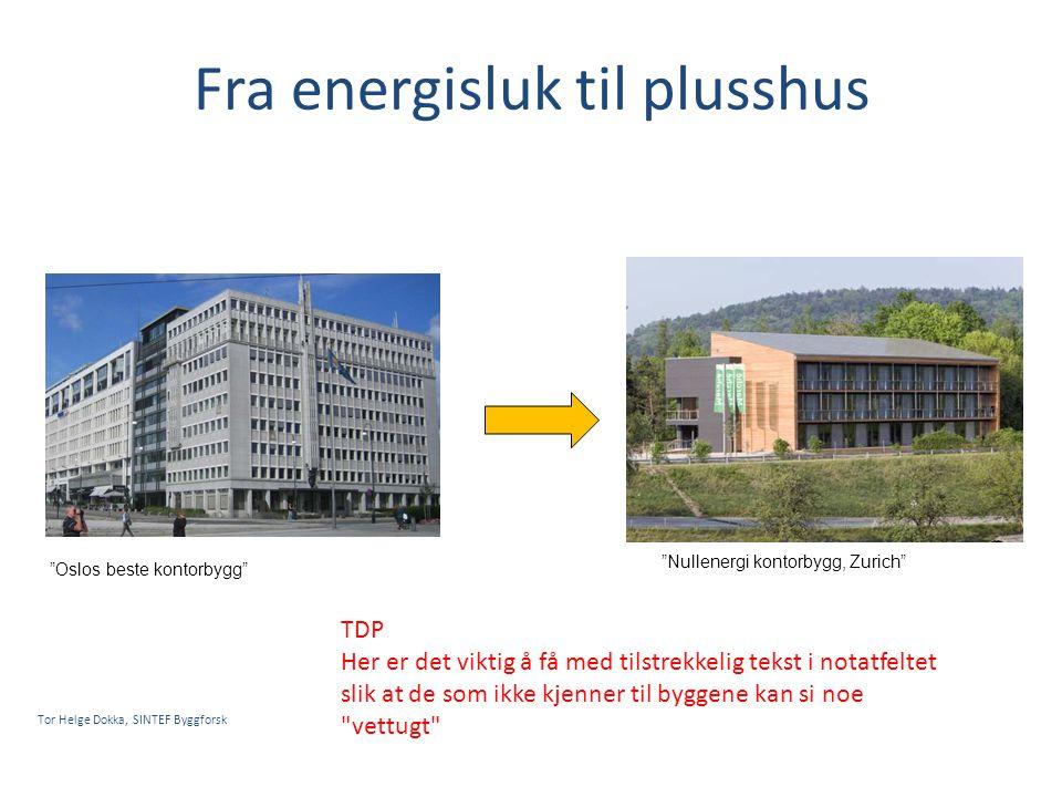 Fra energisluk til plusshus