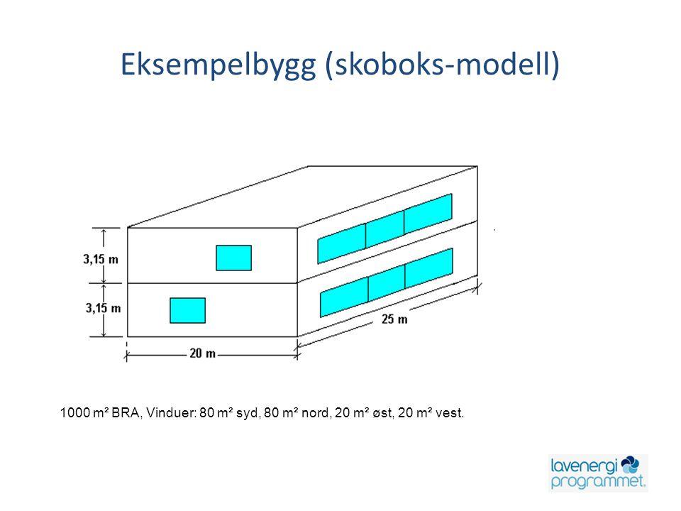Eksempelbygg (skoboks-modell)