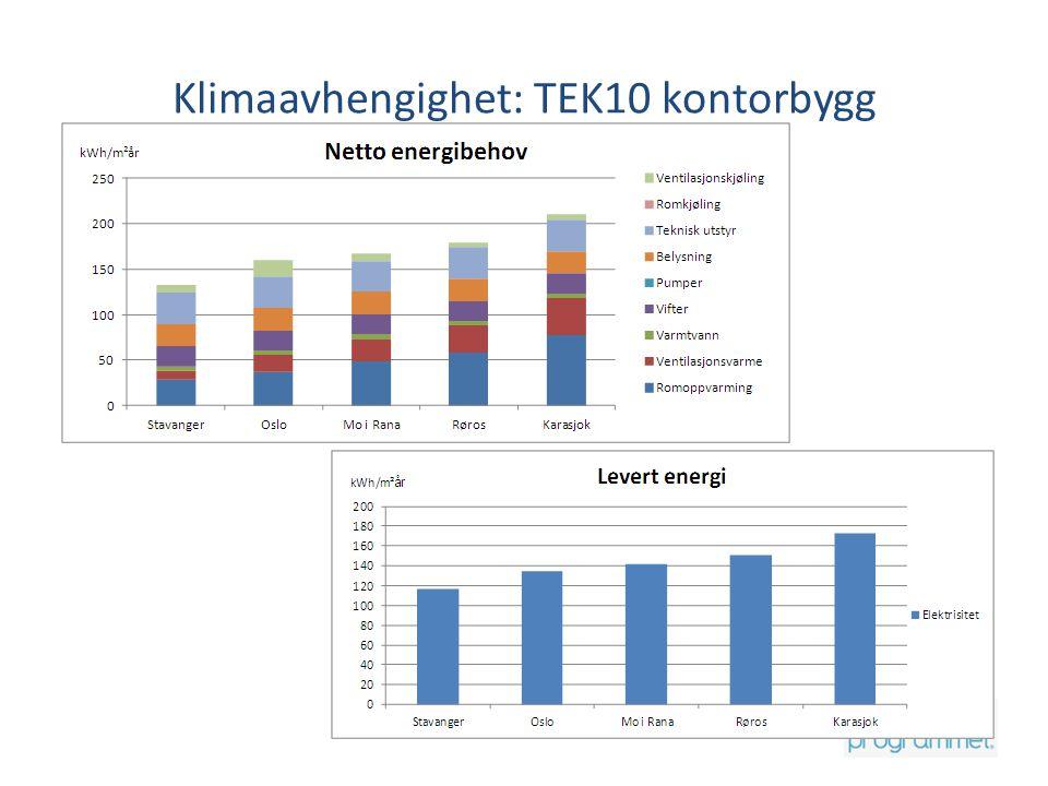 Klimaavhengighet: TEK10 kontorbygg