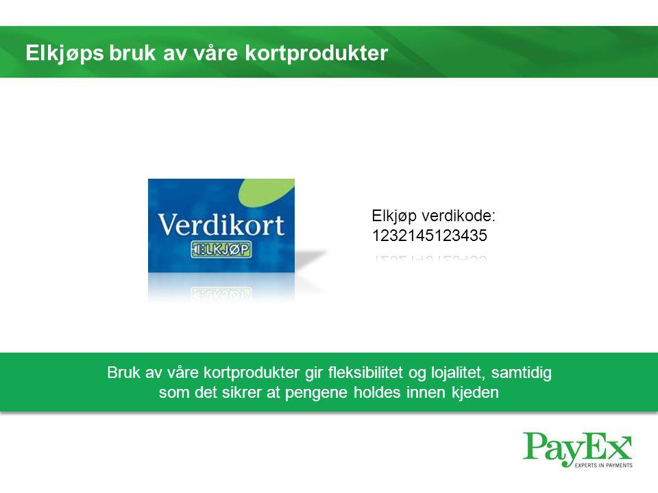 Elkjøps bruk av våre kortprodukter