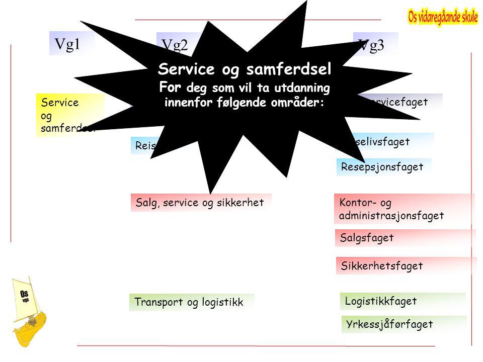 Service og samferdsel For deg som vil ta utdanning innenfor følgende områder: