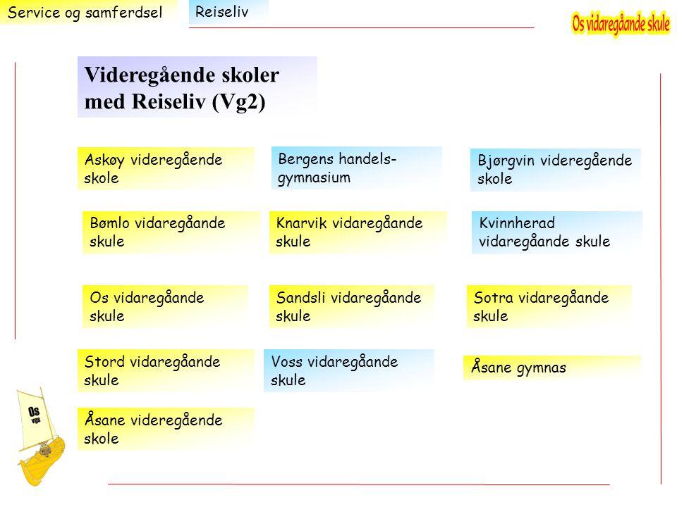 Videregående skoler med Reiseliv (Vg2)