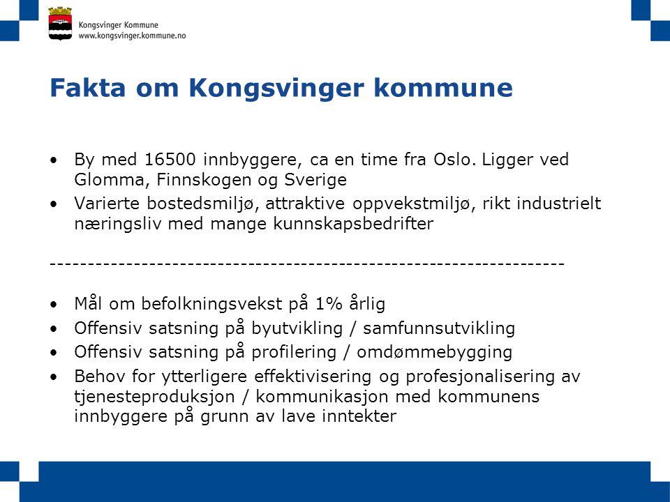 Fakta om Kongsvinger kommune