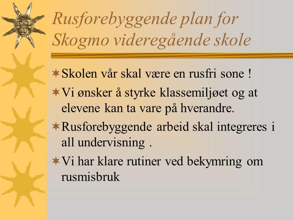 Rusforebyggende plan for Skogmo videregående skole