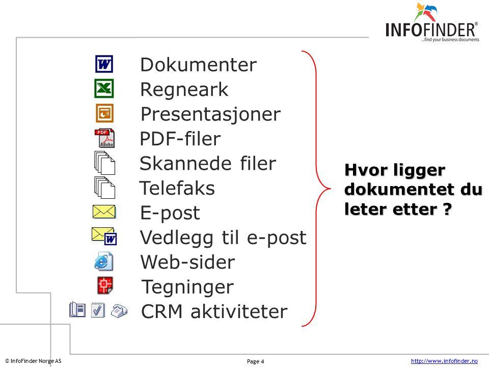 Dokumenter Regneark Presentasjoner PDF-filer Skannede filer Telefaks