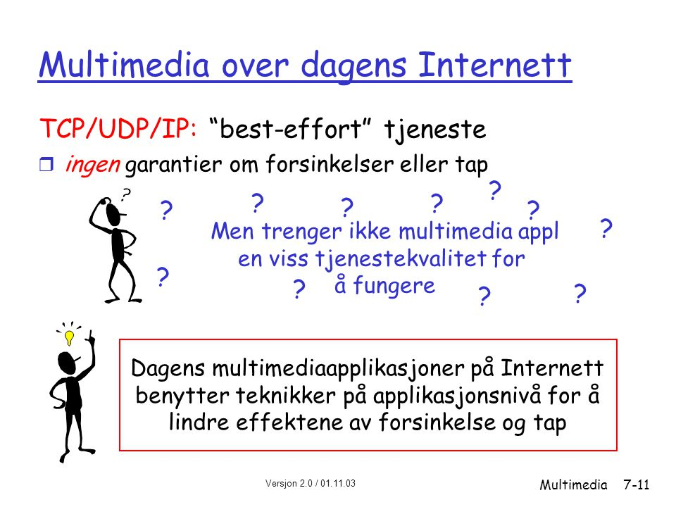 Multimedia over dagens Internett