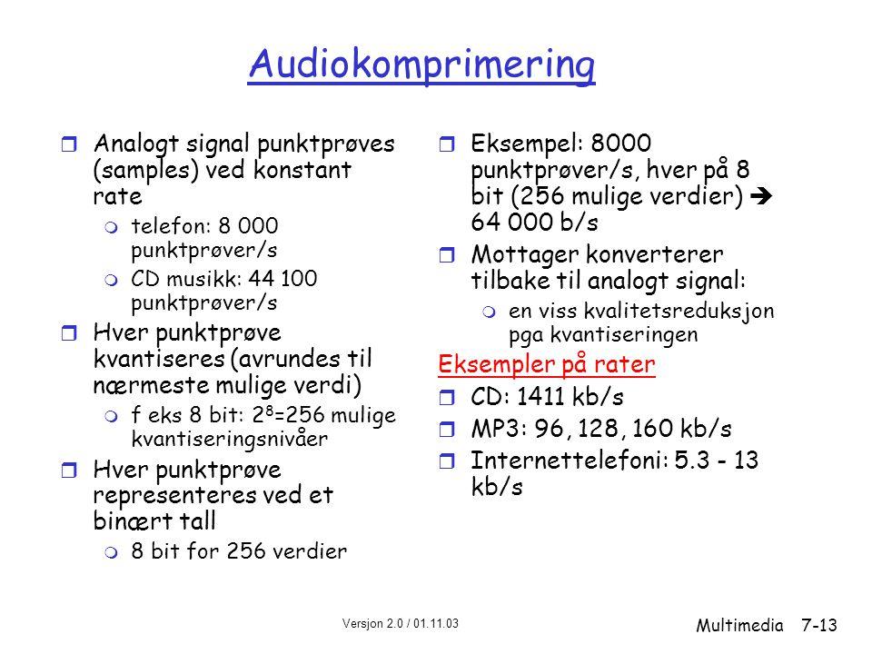 Audiokomprimering Analogt signal punktprøves (samples) ved konstant rate. telefon: 8 000 punktprøver/s.