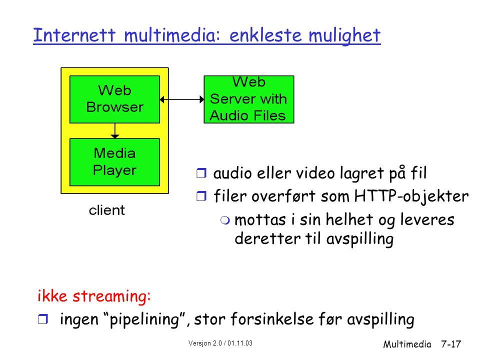 Internett multimedia: enkleste mulighet