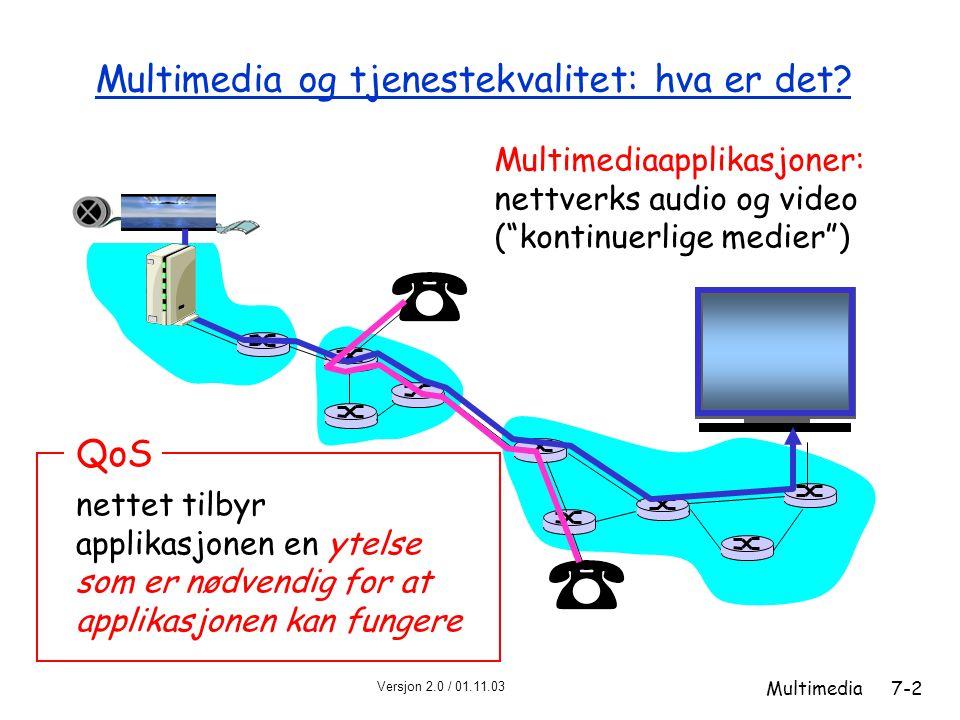 Multimedia og tjenestekvalitet: hva er det