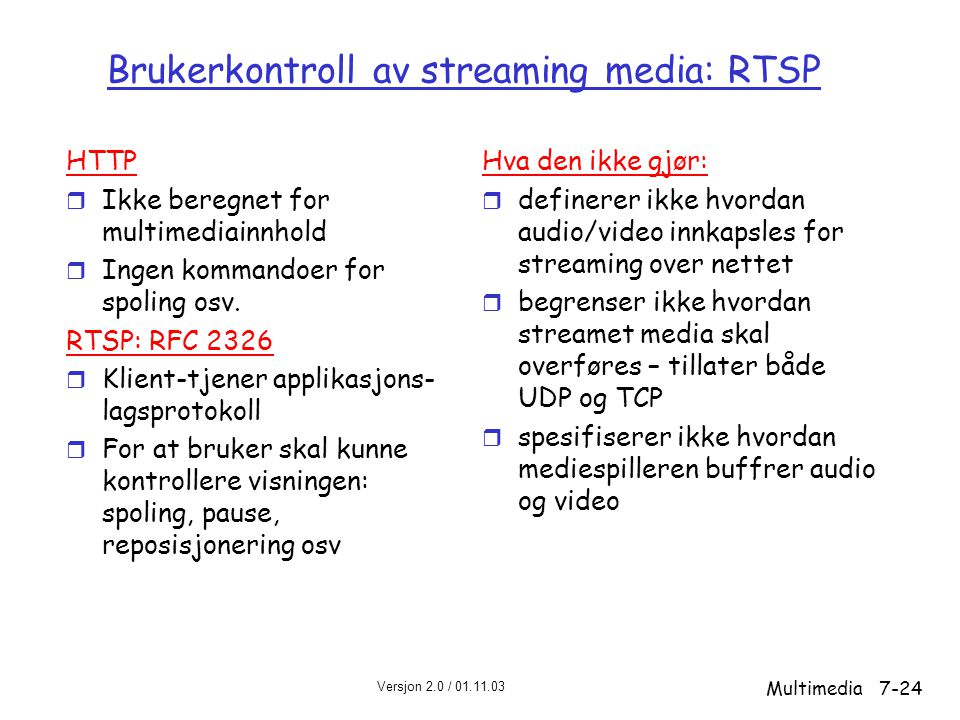 Brukerkontroll av streaming media: RTSP