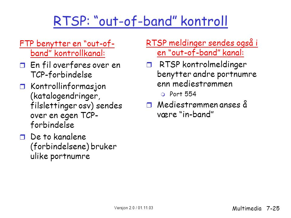RTSP: out-of-band kontroll