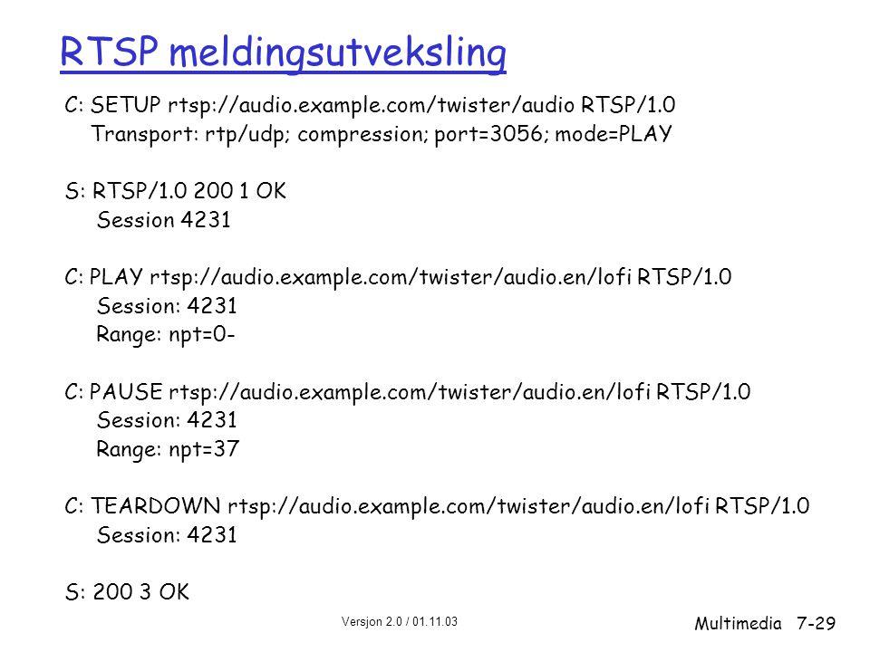 RTSP meldingsutveksling