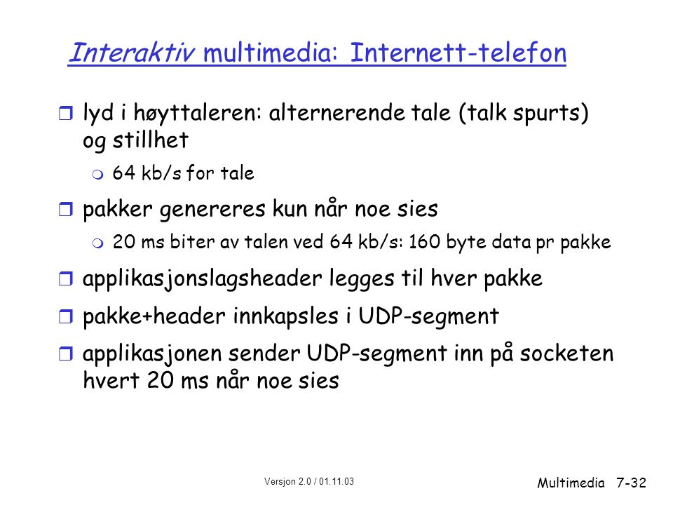 Interaktiv multimedia: Internett-telefon