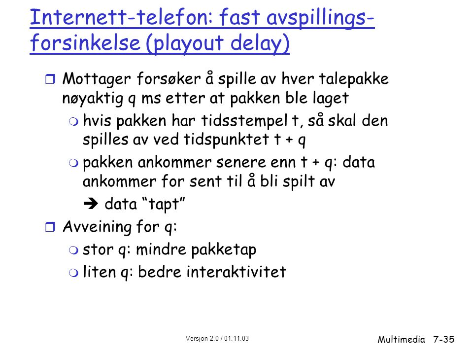 Internett-telefon: fast avspillings-forsinkelse (playout delay)